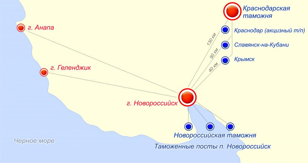 Информация о «Новороссийском